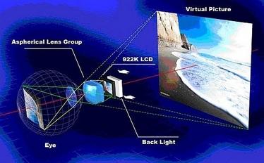 AM3 - виртуальные 3D-очки, 80