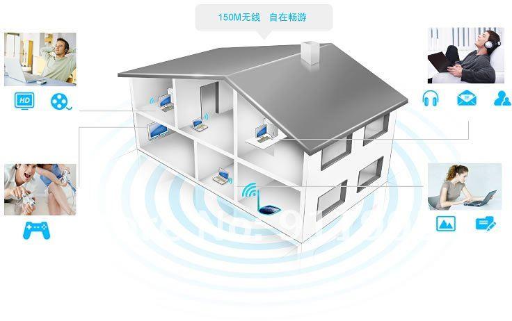 TD-W89741N - Wi-Fi маршрутизатор, LAN, ADSL, 100Mb/s