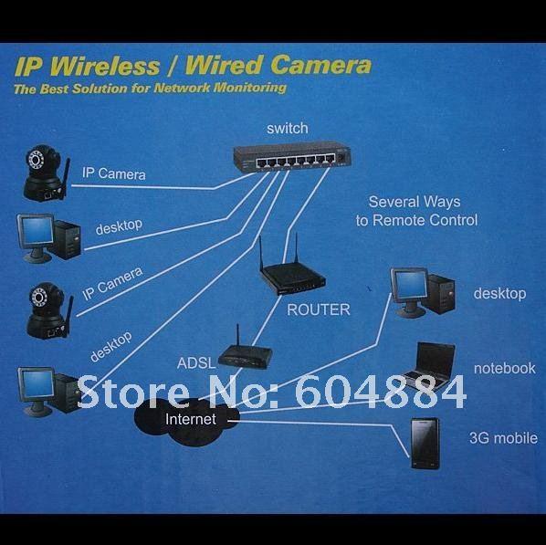 AJ-C2WA-D118 - Беспроводная IP-камера