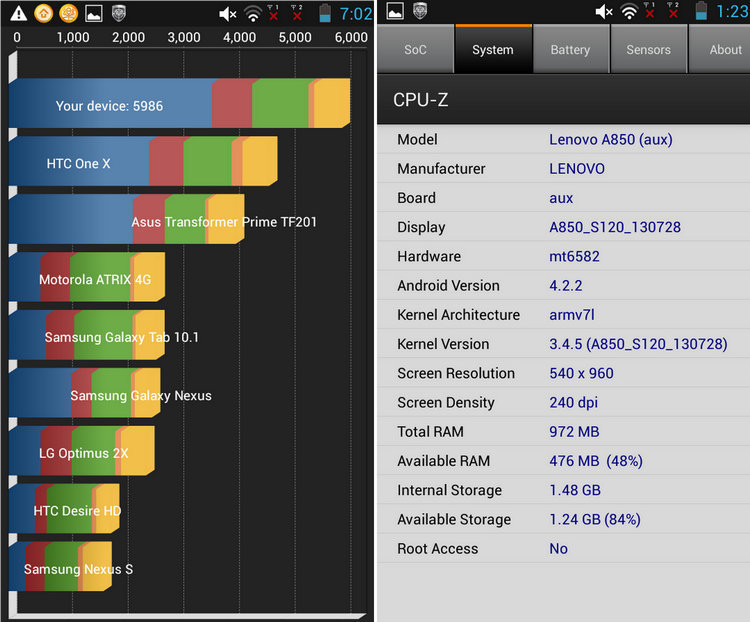 Lenovo A850 - Android 4.2, MTK6582M 1.3GHz, 5.5