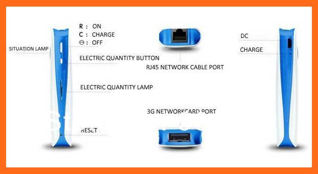 MPR-A1 - Мини 3G Wi-Fi маршрутизатор, 150 Мбит/с, аккумулятор 1800 мАч