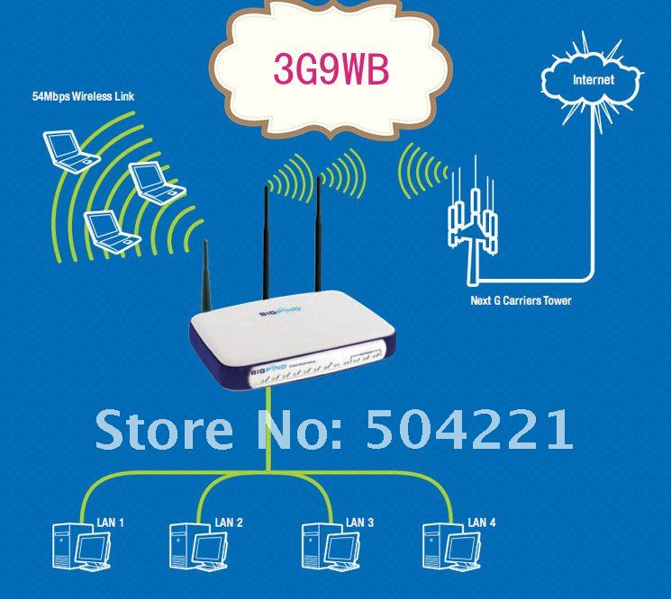 3G9WB - WIFI 3G Маршрутизатор