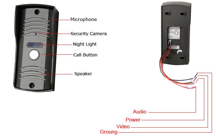 Цифровой видео-телефон двери – CCTV, 4-дюймовый ЖК дисплей, защита сенсорной кнопки от повреждений