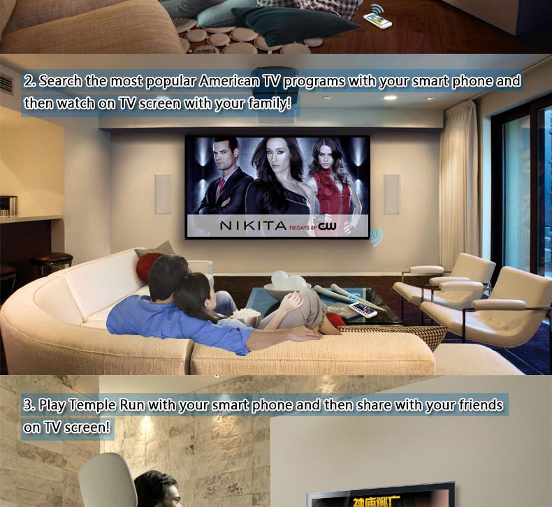 Беспроводной DLNA 1080Р для телевизора