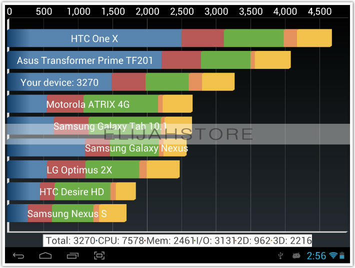 Ainol Novo 9 Spark/Firewire - планшетный компьютер, Android 4.1.1, Retina 9.7