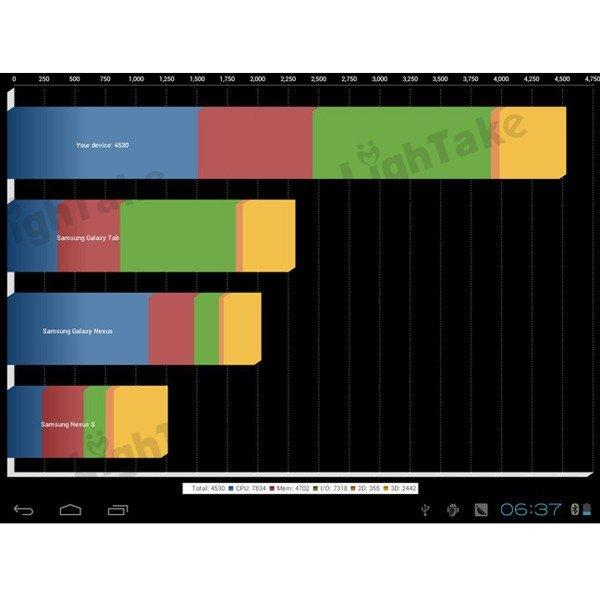 FreeLander PD80 - планшетный компьютер, Android 4.0.4, 9.7