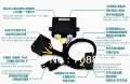 Автомобильный модуль управления светом для Baolai, Lavida, Passat B5, Lingyu, Polo, Beetle, Santana, Jetta